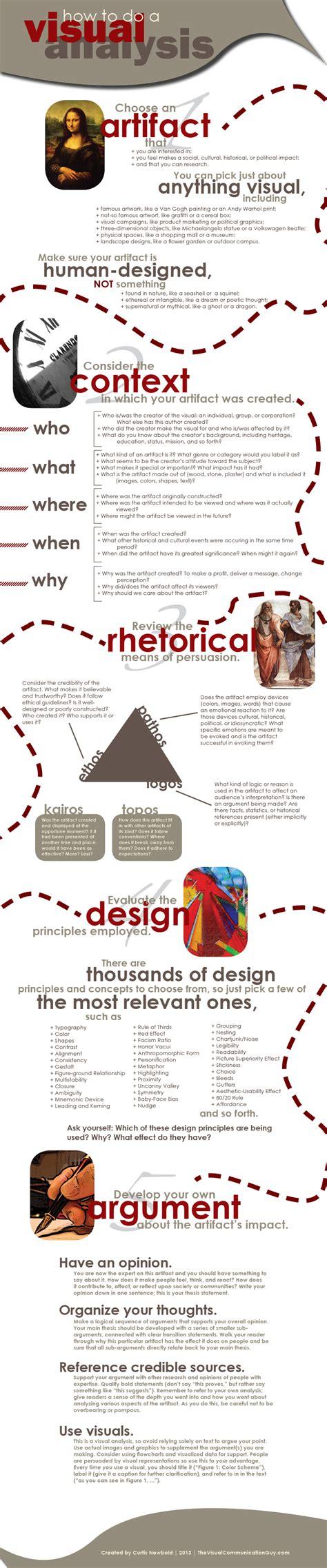 ad analysis sle essay visual rhetorical analysis essay sle 28 images visual