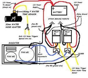 electric cooling fan wiring diagram ac cooling free printable wiring diagrams