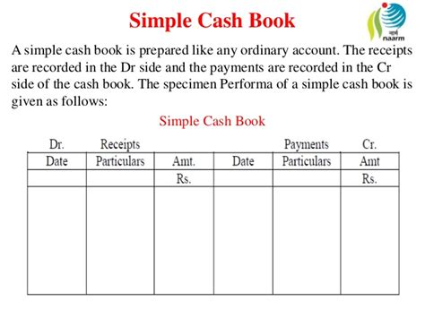 cashbook passbook and brc