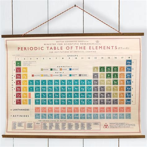 printable periodic table for wall periodic table wall chart rex london at dotcomgiftshop