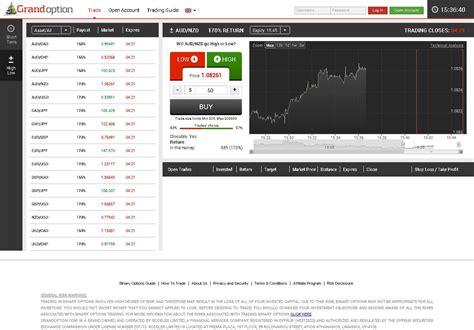 investire in borsa da casa trading con opzioni binarie e bonus demo binary trading