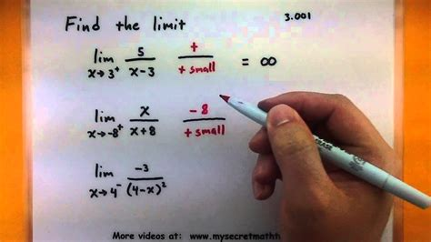 uses of infinity calculus how to find limits with infinity using the
