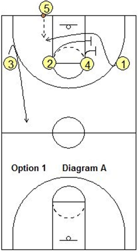 basketball practice plan template sle basketball