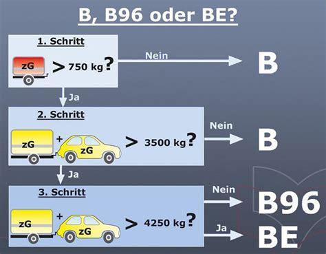 Neue Motorradf Hrerschein Regelung by F 252 Hrerschein B Anh 228 Nger Regeln 220 Ber Autos In Der Zukunft