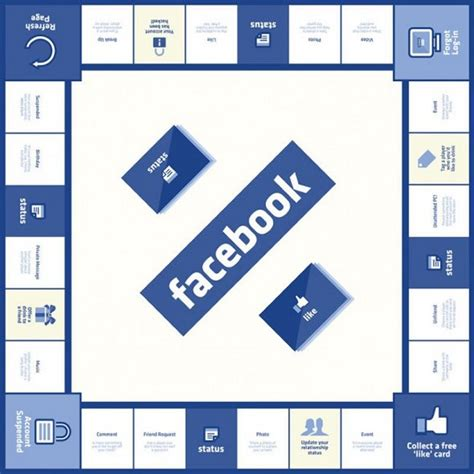 layout of monopoly board game facebook board game
