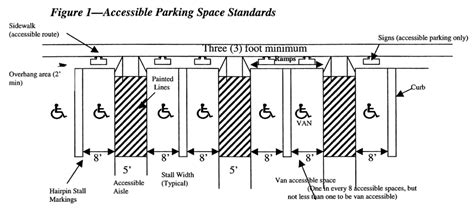 parking layout dimension guidelines handicapped parking space dimensions are programming