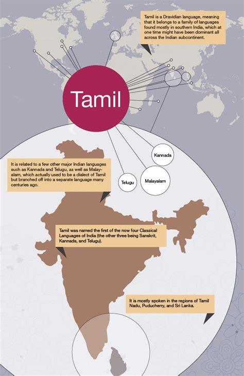 php tutorial tamil language sle of study plan essay