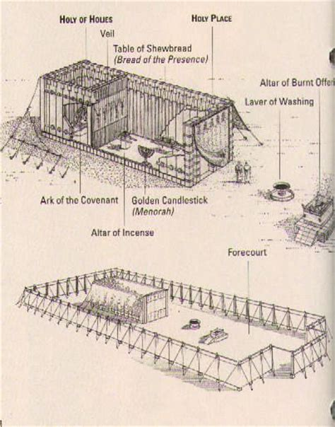 diagram of tabernacle in exodus 100 best images about the tabernacle on 1
