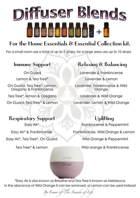 Diffuer Recipes For Detox by 10 Ways To Use Your New Home Essentials Kit Doterra