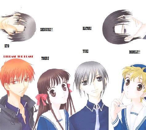 hot or not anime quiz what fruits basket character are you proprofs quiz