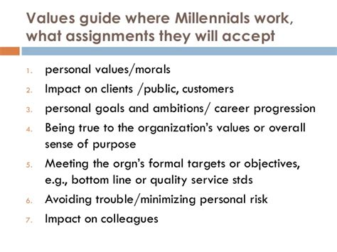 career ambitions and objectives managing the millennials at the workplace