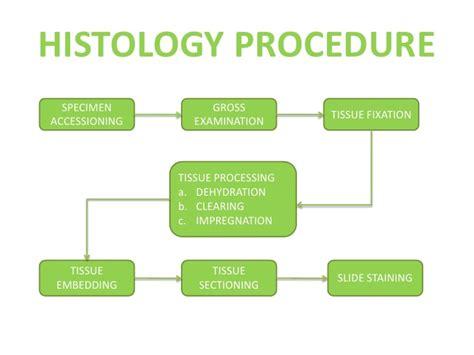 tissue sectioning methods histology procedure
