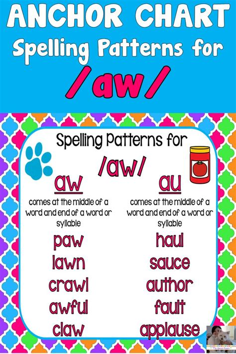 learning pattern word wall 943 best phonics images on pinterest