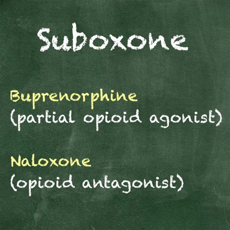 Suboxone Detox Centers Connecticut by Suboxone And The Black Market Why Patients To Buy