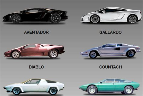 lamborghini cars list lamborghini car parts manual for your convenience buy