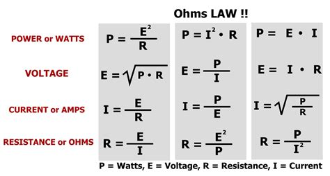 energy in resistor resistor led power dissipation calculations in depth
