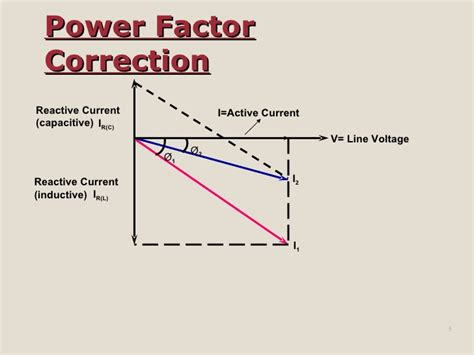 capacitor voltage transformer electrical4u capacitor voltage transformer disadvantages 28 images design overview edison voltage