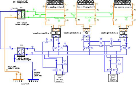 syncb home design hvac account york chiller diagram air cooled chiller system schematic