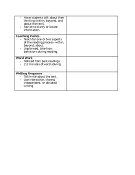 guided reading observation template guided reading lesson plan template with observation notes