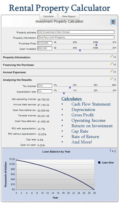 total cost of buying a house calculator free mortgage calculator mn the ultimate selection