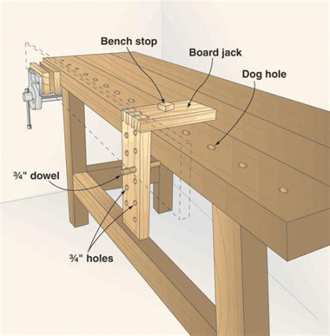 jacks woodworking board keeps workpieces hanging around