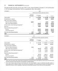 company financial statement template 10 financial statement analysis exle free premium