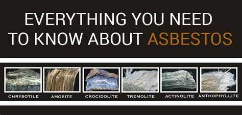 everything you know about everything you need to know about asbestos native environmental llc