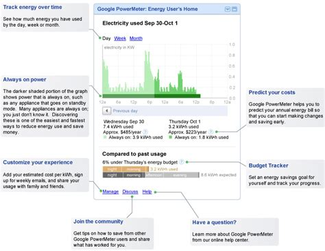 google layout wikipedia google powermeter wikipedia bahasa indonesia