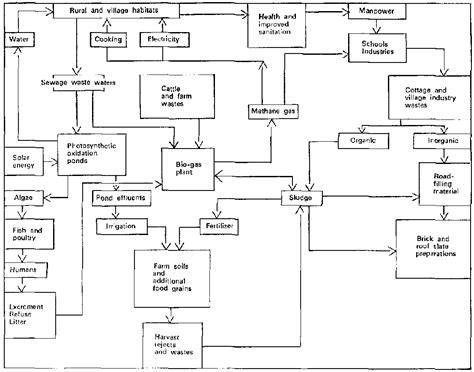 28 electrical wiring diagram in tamil sendy
