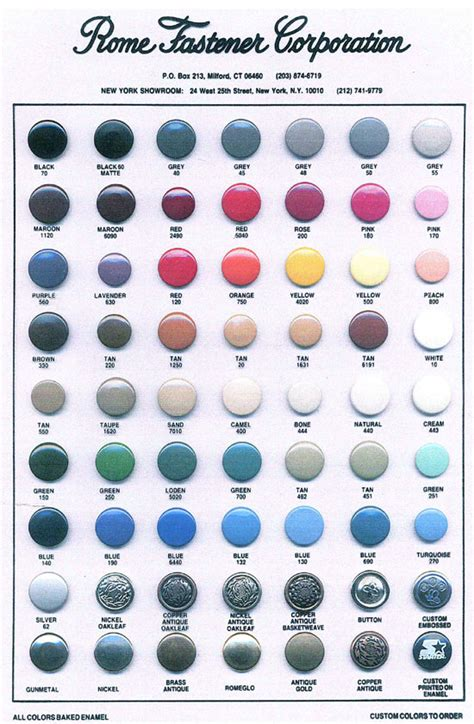 rome fastener finish selection guide