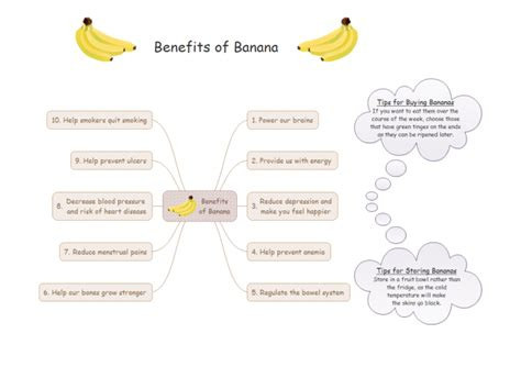 benefits map template benefits of banana free benefits of banana templates