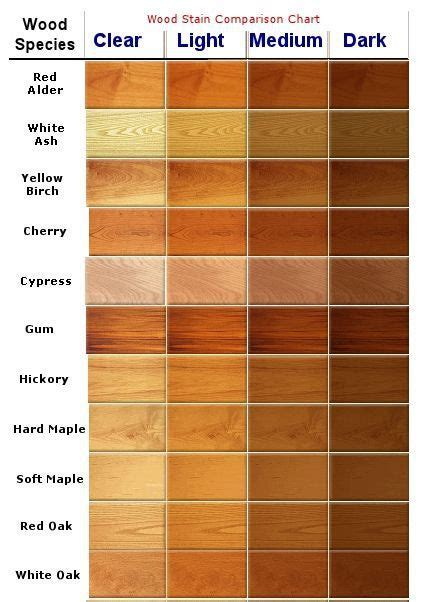 best 25 wood colors ideas on pinterest