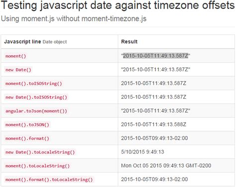 format date php from string angularjs javascript datetime strings ignoring timezone
