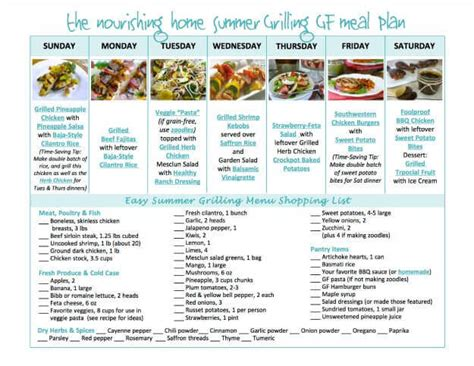 easy at home diet plans easy 7 day summer grilling meal plan keeper of the home