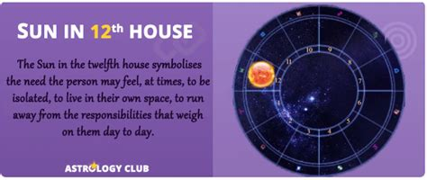 12th house astrology sun in the twelfth house