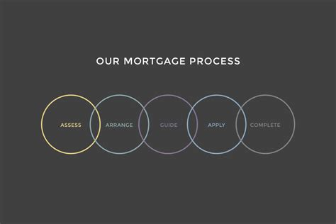 how does a house mortgage work how does buying a house work 28 images buying a home 5