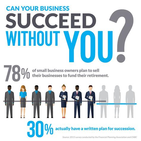 Can I Succeed Without An Mba by Can Your Business Succeed Without You Pittsburgh