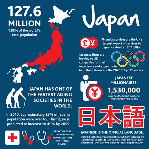 japan facts for doing business in japan capita translation and interpreting