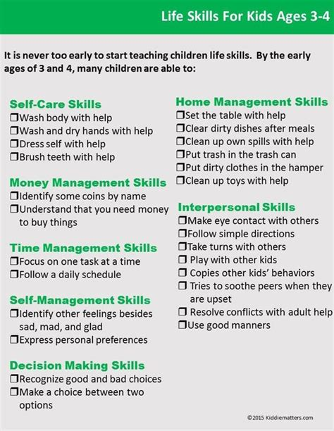 biography checklist for students life skills checklists for kids and teens children