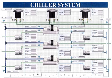 What Is A Chiller Air Conditioning System by Swan Air Conditioning Engineering Pte Ltd