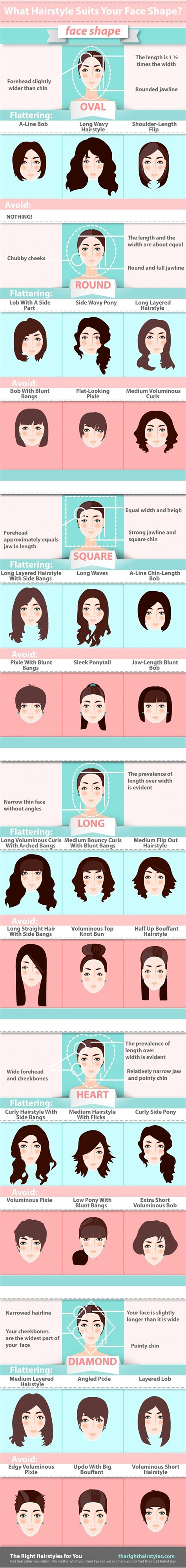 haircut based on your shape what haircuts you should avoid based on your face shape