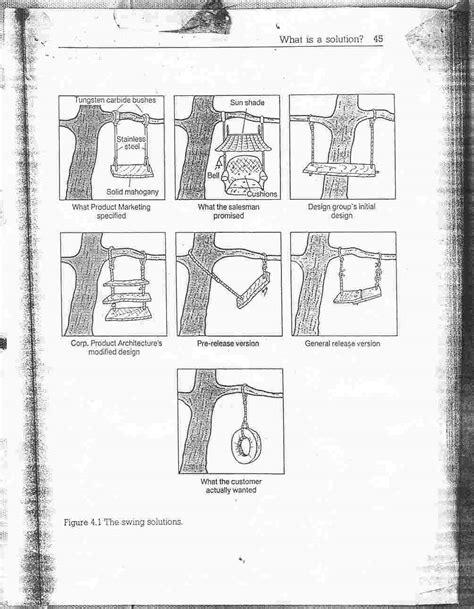 tire swing comic engineer engineering design principles book 2017 2018 2019 ford