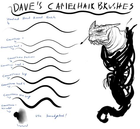 tutorial photoshop line art dave s camelhair brush set by brollonks on deviantart