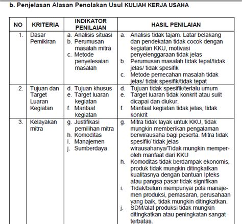 format laporan evaluasi kegiatan belajar sabarataan kuliah kerja usaha kku