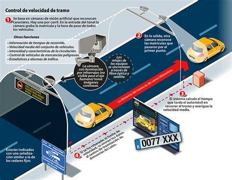puntos de instalacion de foto multas en toluca 191 c 243 mo funcionan los radares que controlan la velocidad