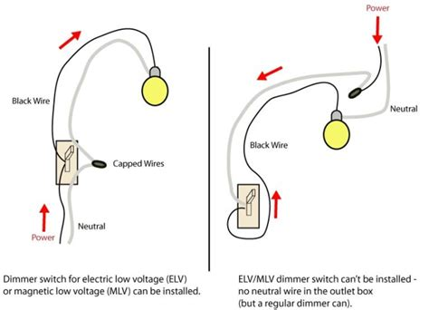 Can You Use A Dimmer Switch With A Ceiling Fan by Of Dimmer Switches Housecraft Diy