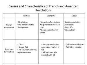 Causes Of American Revolution Essay by American Revolution Compare Contrast Revolution Durdgereport492 Web Fc2