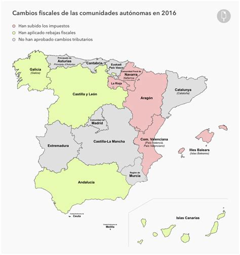 tipo impuesto transmisiones 2016 impuestos fiscales por comunidades aut 243 nomas 2016