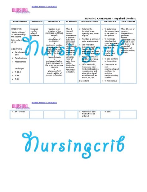 nursing for comfort nursing care plan for impaired comfort ncp docshare tips