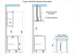 norme hauteur meuble haut cuisine norme hauteur meuble haut cuisine 5 fabricant de